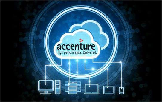 cloud-based insights platform