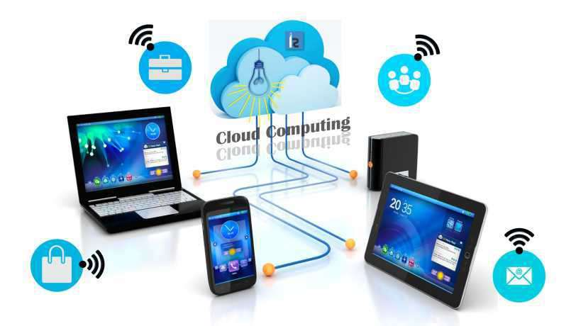 Cloud Computing [ Insights Success ]