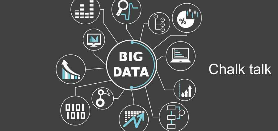 Big Data and Analytics for Education - Insights Success