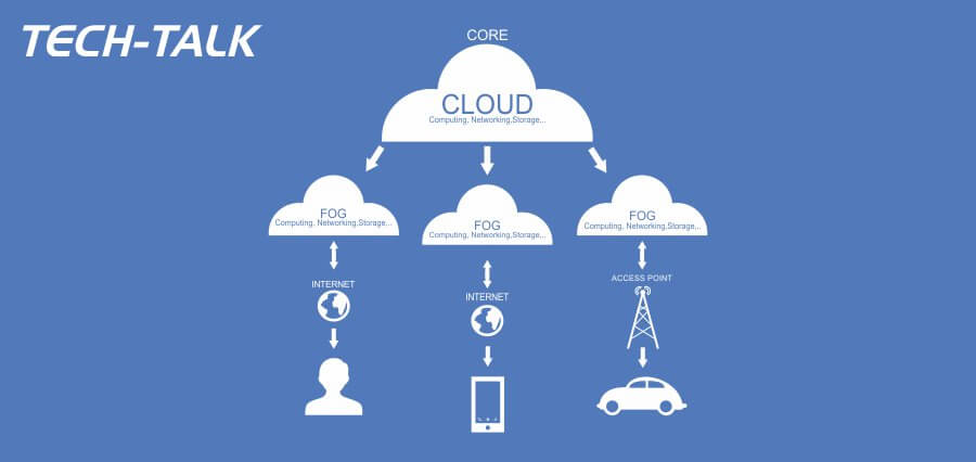 Exploring the Emerging Technology: 'Fog Computing' - Insights Success