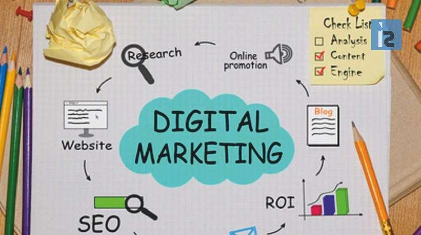 Components of Digital Marketing | Insights Success
