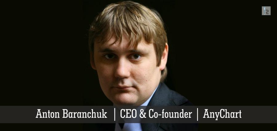Anton Barachuk , CEO & Co-founder , AnyChart