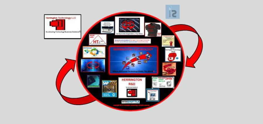 Herrington Technology | online business magazine