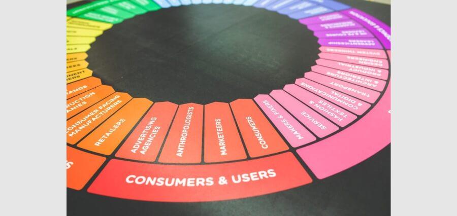 importance of a gambling provider