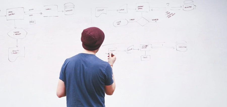 The Top 6 Things That Must Be Planned In Starting A Business